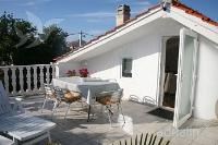 Ferienhaus 177837 - Code 197217 - Ferienwohnung Brzac