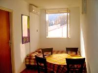 Smještaj Čokolino - Apartman za 2+2 osobe - dubrovnik apartman u starom gradu